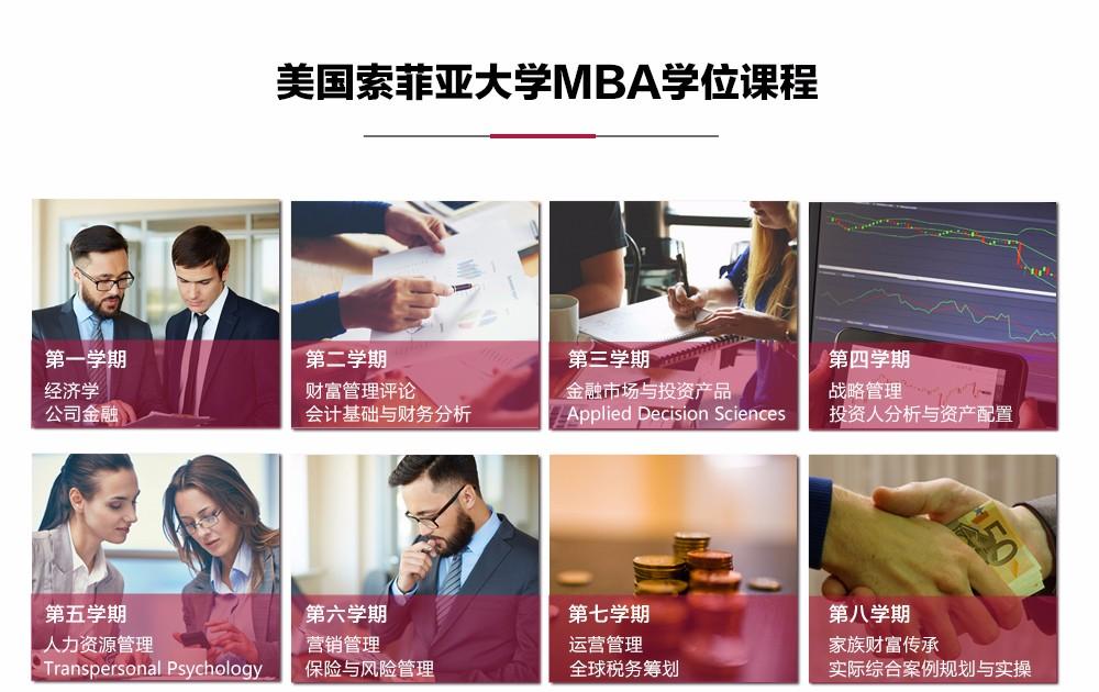 美国索菲亚大学MBA学位课程
